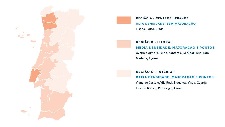 Mapa de Majorações